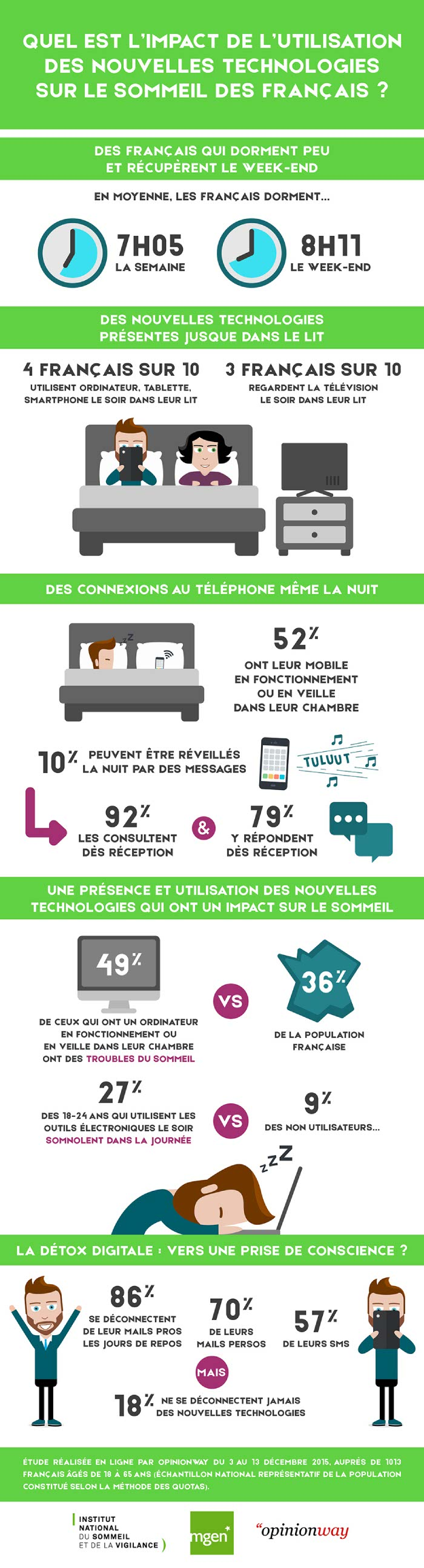 infographie-insv_optimized